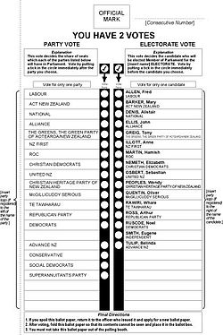 MMP Voting paper
